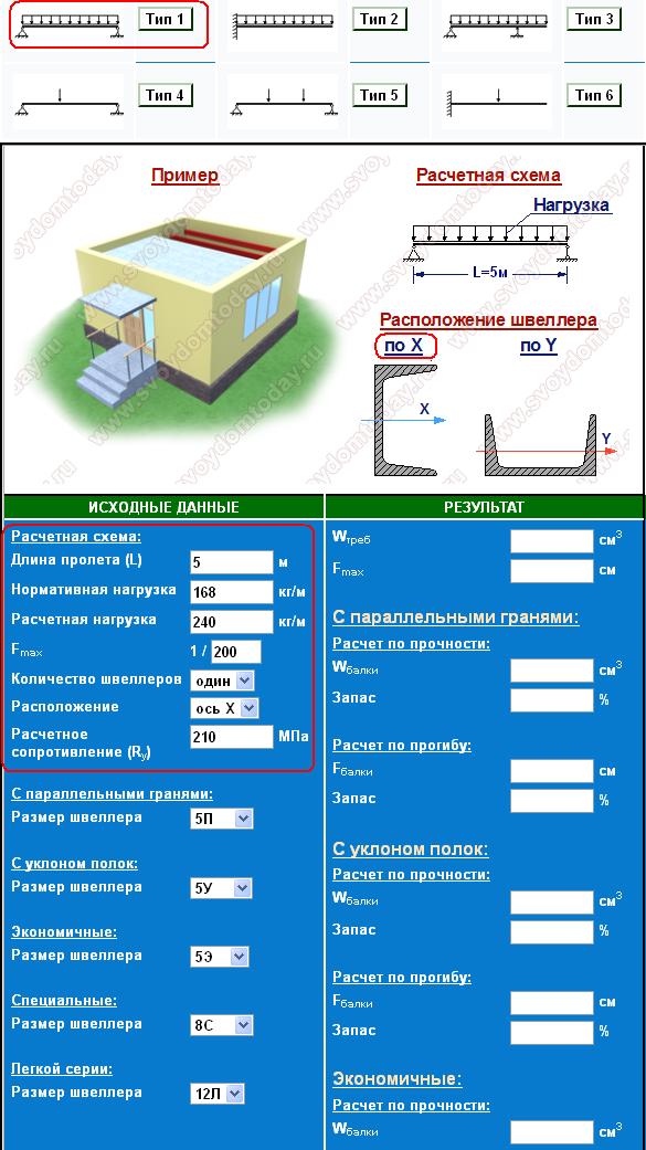 Расчет балки на изгиб  Блог Александра Воробьева